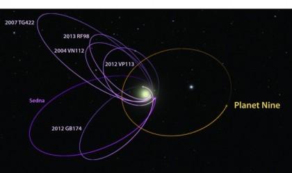 planet nine 2